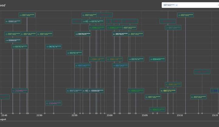 Forensic Timeline Analyser